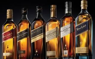 Все о виски Джонни Уокер