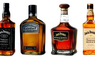 Рецепт приготовления виски Джек Дэниэлс в домашних условиях