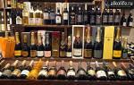 Архивы Разновидности шампанского – Всё о спиртных напитках