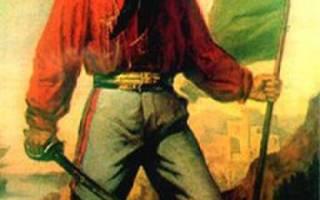 Коктейль Garibaldi Гарибальди
