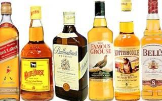Все о виски: его составе, подаче, сроке годности и калорийности